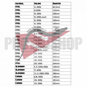 Collier serflex inox 80-100mm 8mm